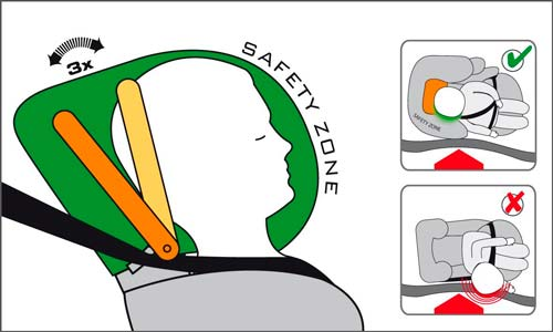 safety-cbx-by-cybex-solution