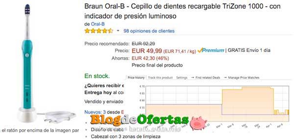 precio cepillo de dientes electrico braun oral-b trizone 1000 barato
