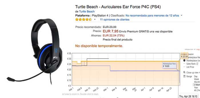 turtle beach ear force p4c baratos precio.