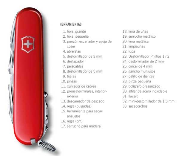 navaja suiza victorinox swiss champ barata rebajas chollos amazon blog de ofertas BDO