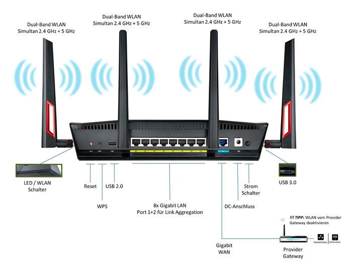 caracteristicas router asus rt-ac88u barato blog de ofertas bdo