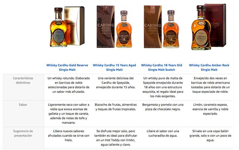 comprar whisky cardhu barato chollos amazon blog de ofertas bdo comprar