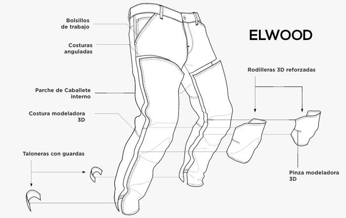 jeans gstar elwood barato chollos amazon blog de ofertas bdo